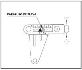Ajuste do Span F500-PV4 R
