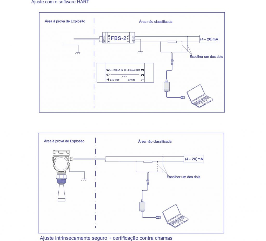 F500-RD Onda Guiada - Ajuste Software HART