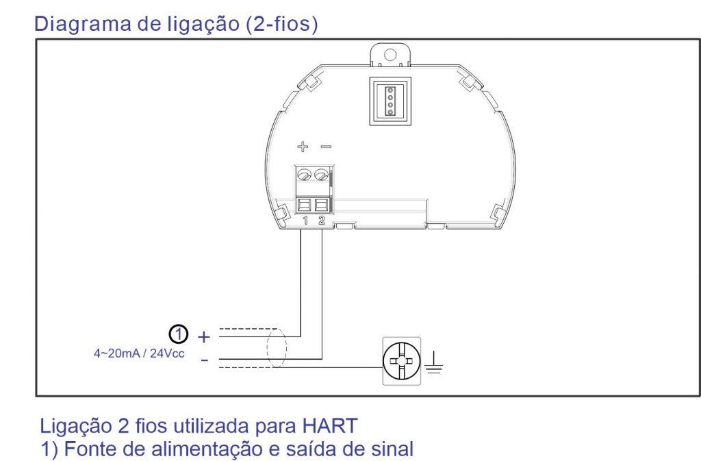 Conexão Elétrica F500-RD
