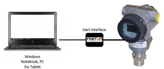 Configuração Via Software F500G