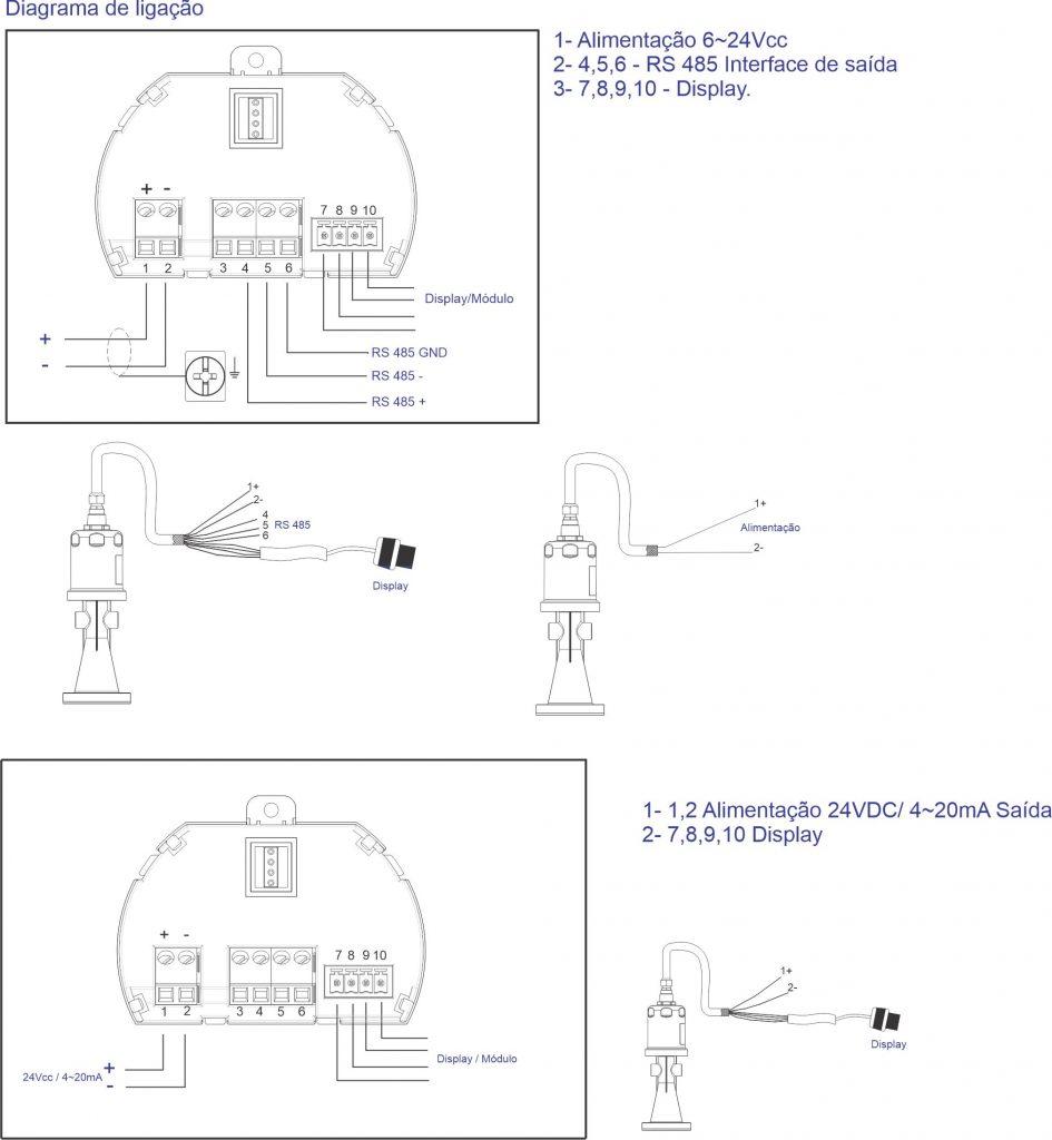 Diagrama de Ligação F500-RD