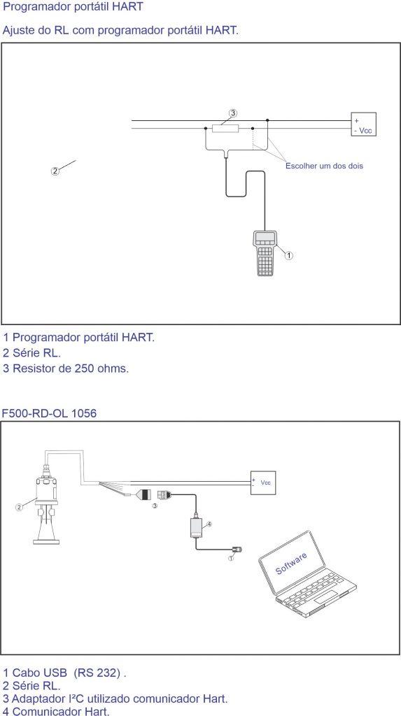 Este produto é uma versão à prova de explosão de segurança básica (Exia II B T6) com invólucro de alumínio e plástico, encapsulado internamente com o propósito de prevenir contra o vazamento de partículas resultantes de mau funcionamento do transdutor ou do circuito. Ele é aplicável à medição de meio inflamável sob o nível a prova à explosão inferior ao Exia II B T6. Todos os cabos de conexão devem ser revestidos com o comprimento máximo de 500m, capacitor de fuga