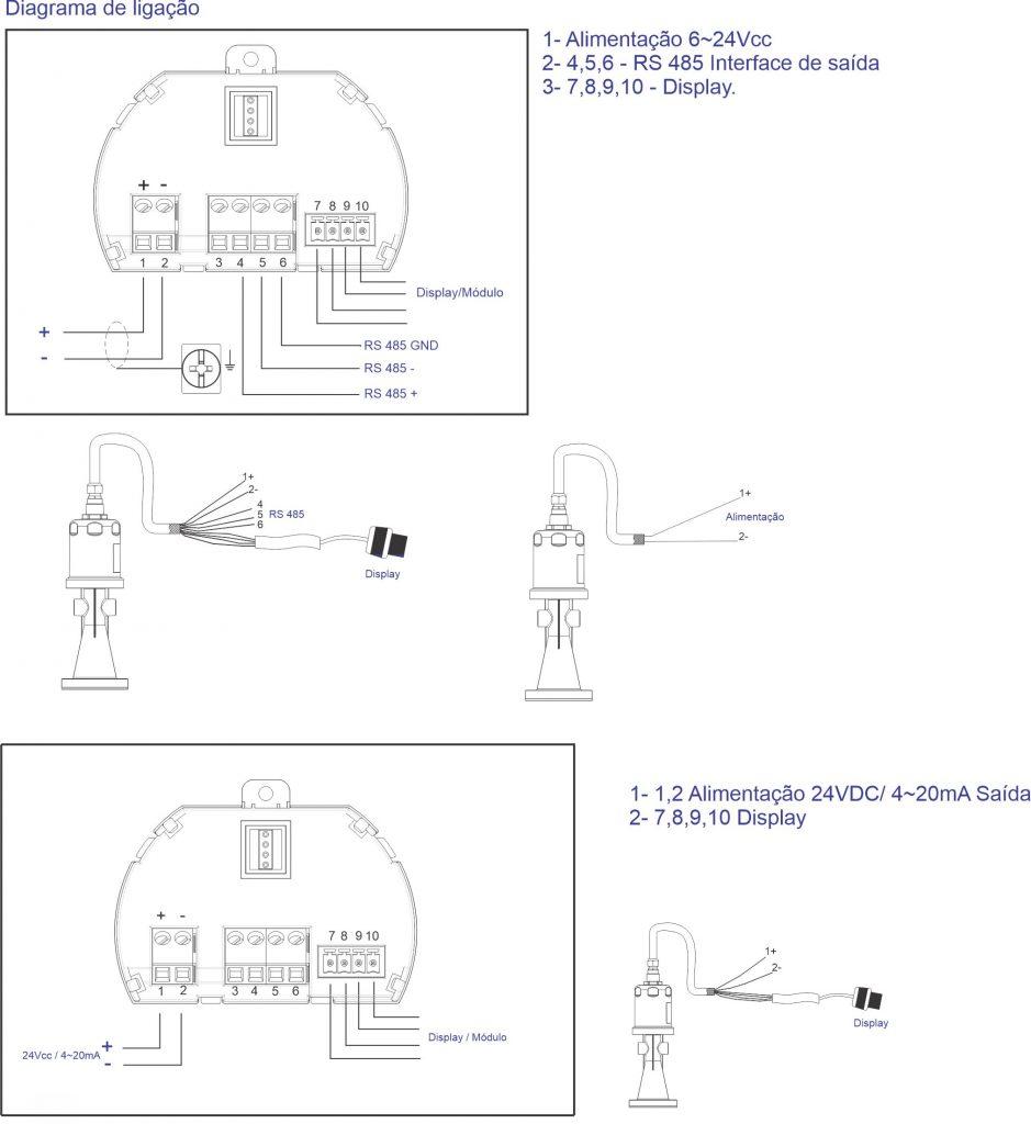 Diagrama de Instalação F500-RD Onda Livre