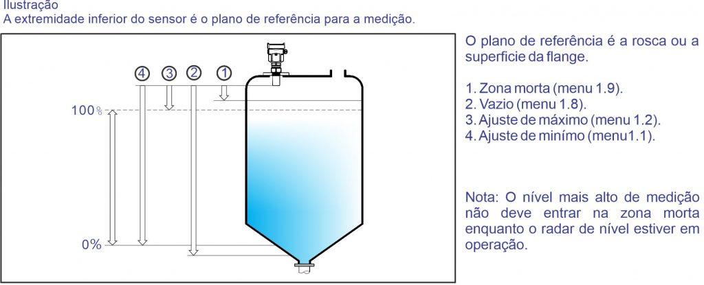 Ilustração de Montagem F500-RD