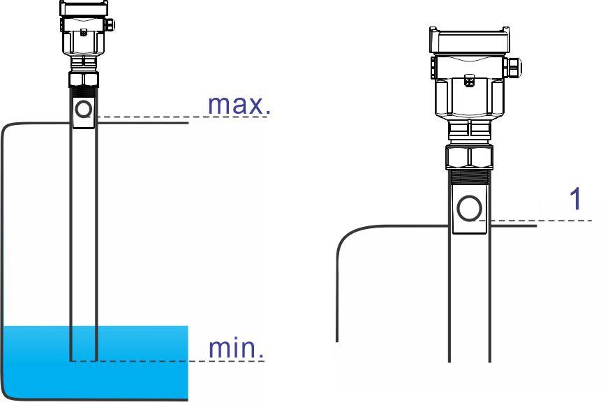 Instalação com Tubo de Verificação F500-ULT