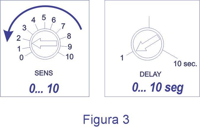 Instalação F500-CHN