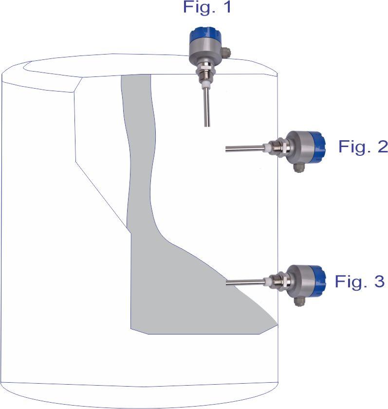 Instalação F500-CND
