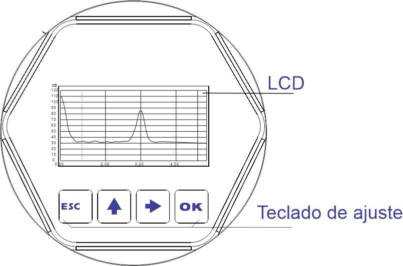 Instruções de Ajuste F500-ULT