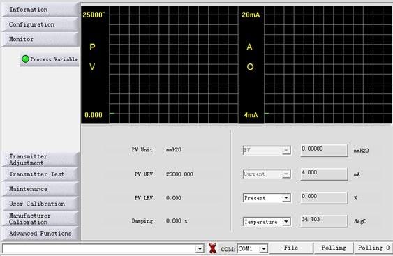 Monitorando Variáveis F500G