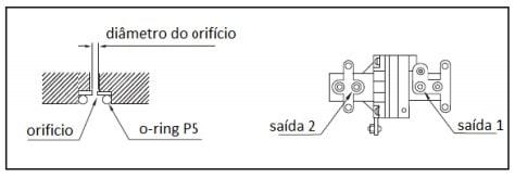 Orifício de Saída F500-PV4 L